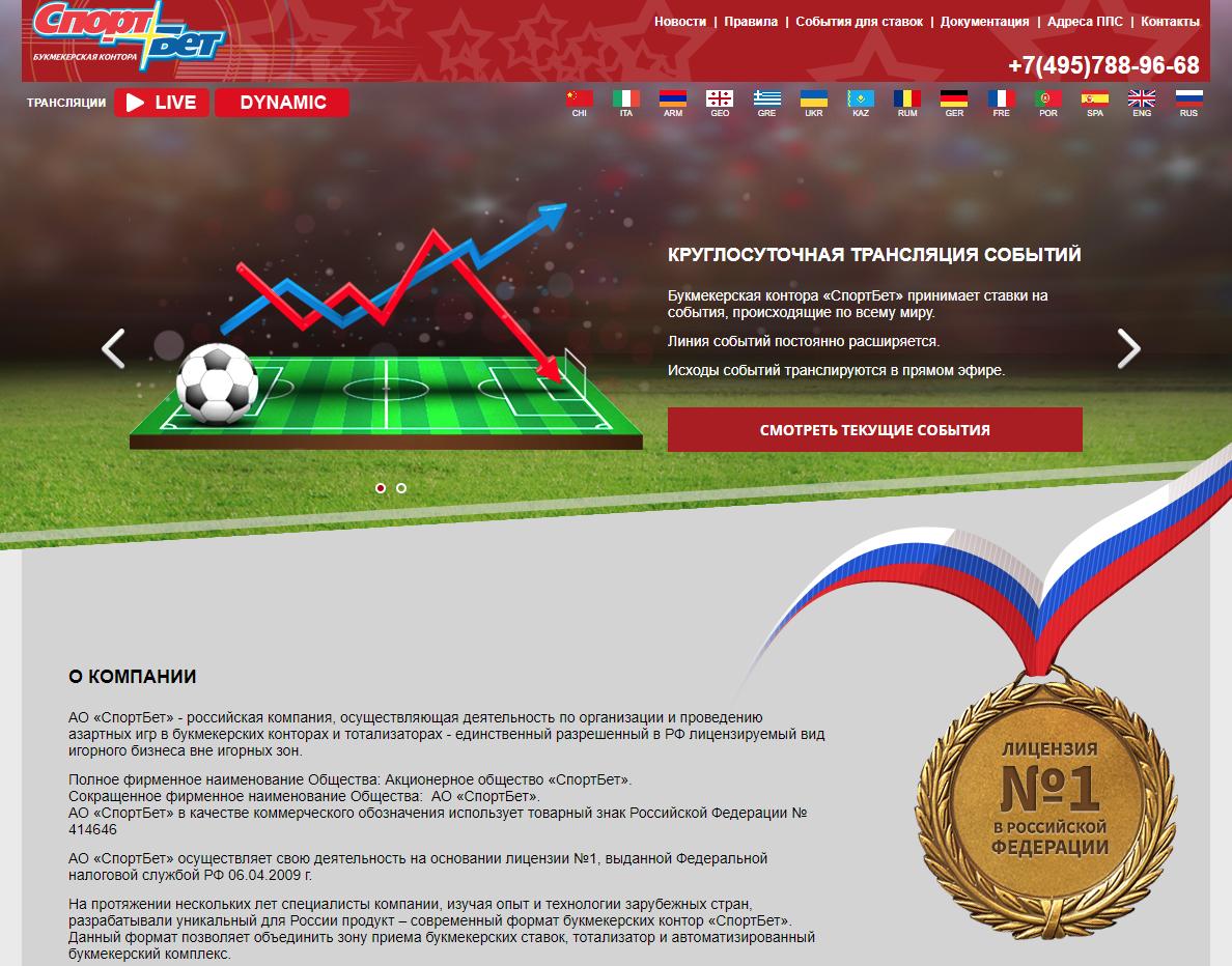 Сайт БК sportbet